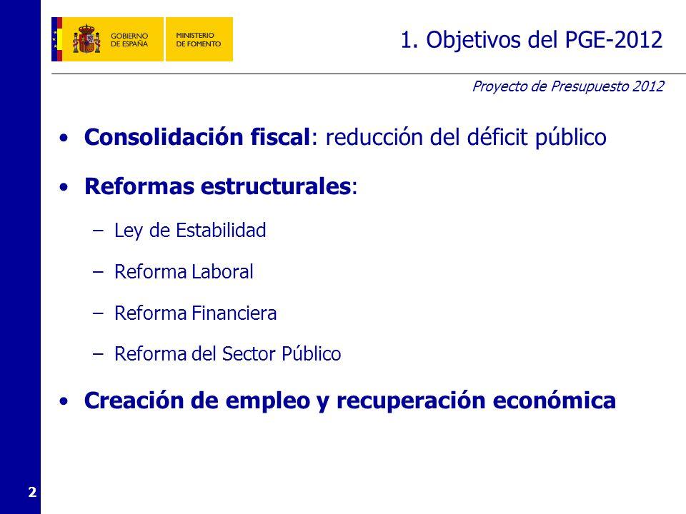 2. Objetivos del Ministerio de Fomento