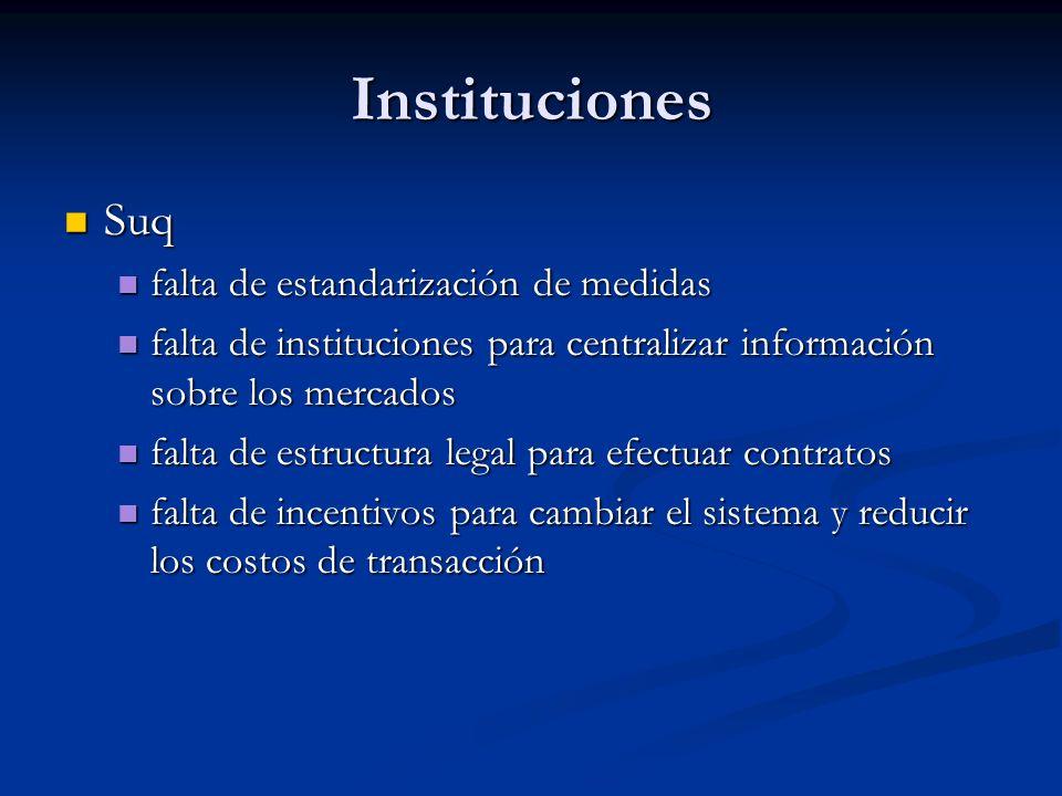 Instituciones Suq falta de estandarización de medidas