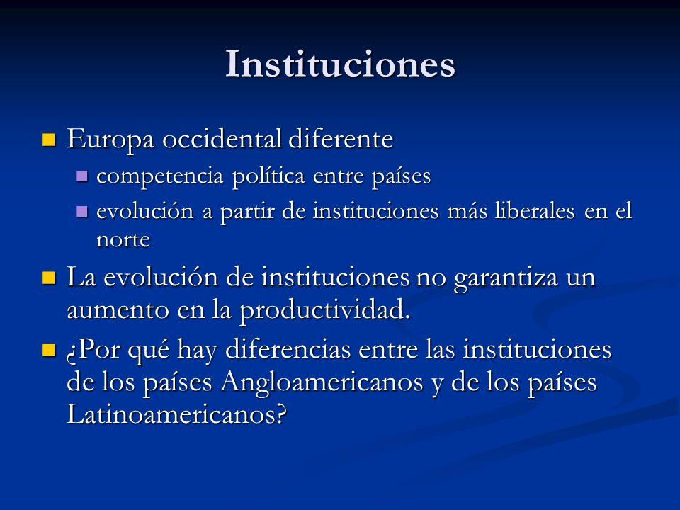 Instituciones Europa occidental diferente