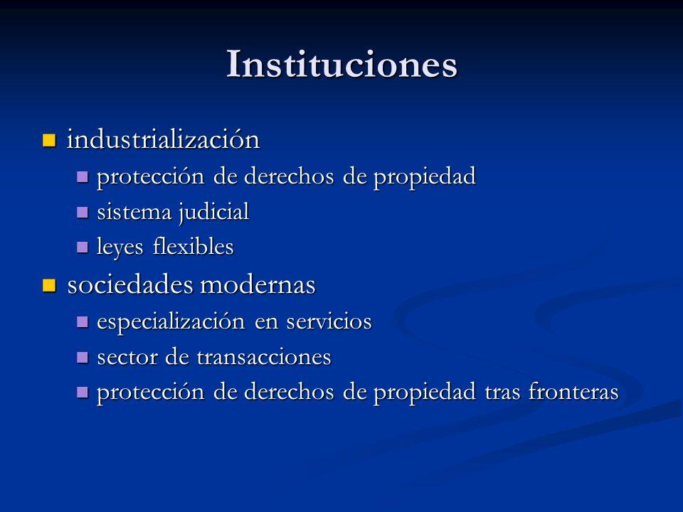 Instituciones industrialización sociedades modernas