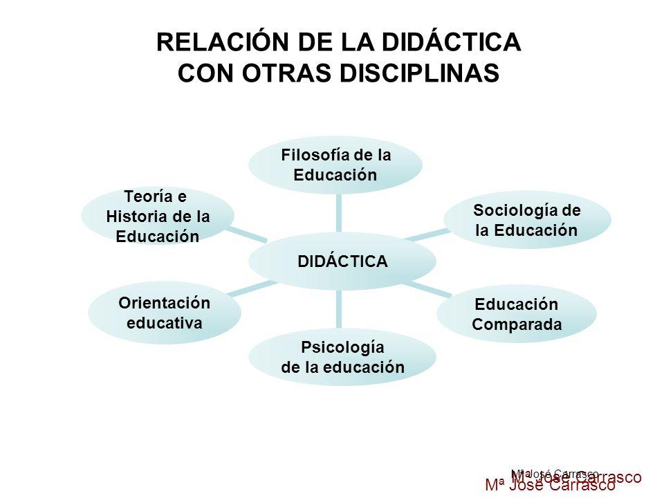 RELACIÓN DE LA DIDÁCTICA