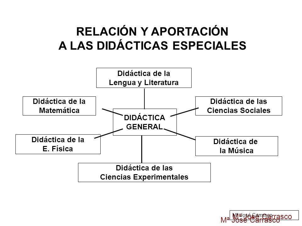 A LAS DIDÁCTICAS ESPECIALES Ciencias Experimentales