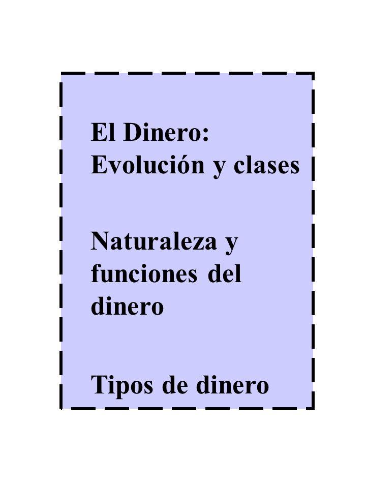 El Dinero: Evolución y clases