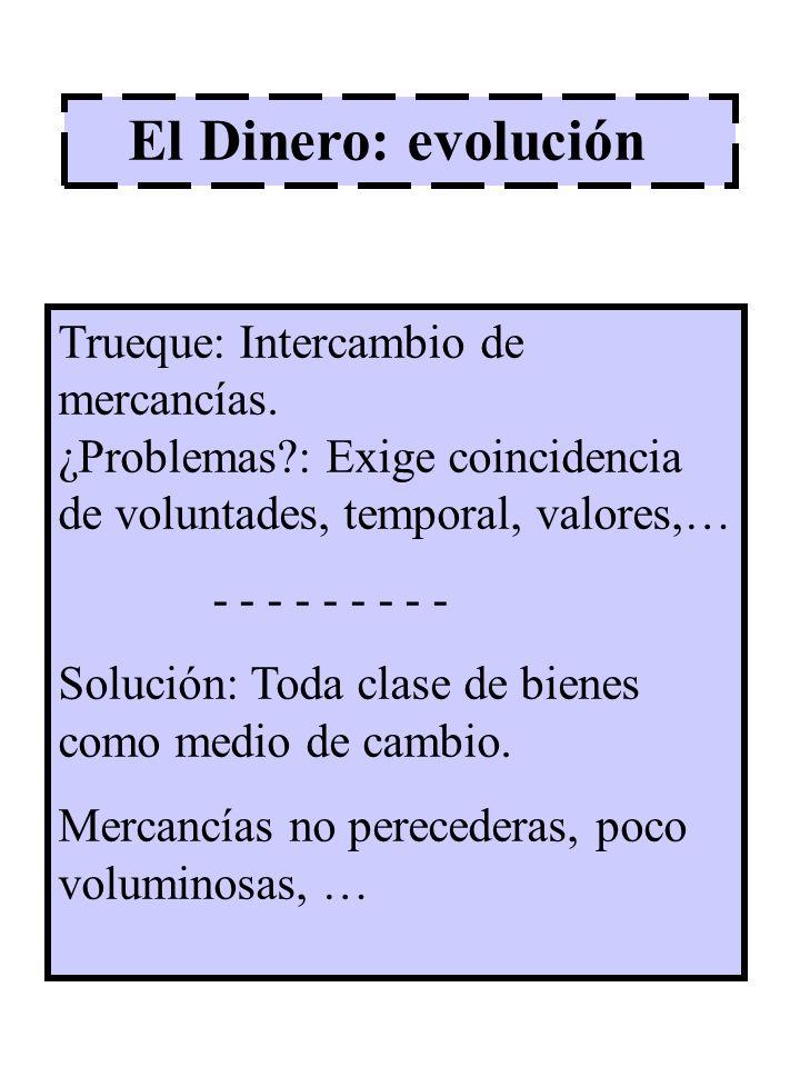 El Dinero: evolución Trueque: Intercambio de mercancías.