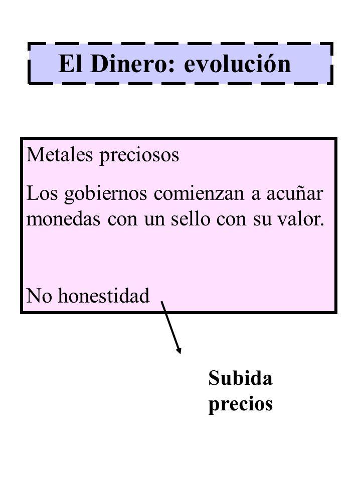 El Dinero: evolución Metales preciosos