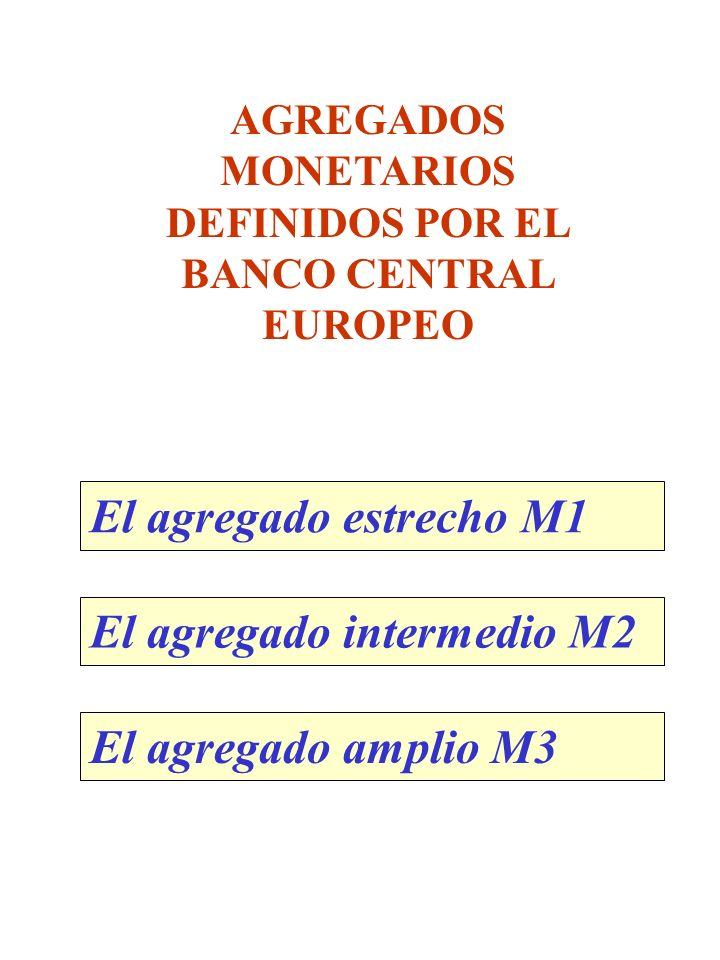 AGREGADOS MONETARIOS DEFINIDOS POR EL BANCO CENTRAL EUROPEO