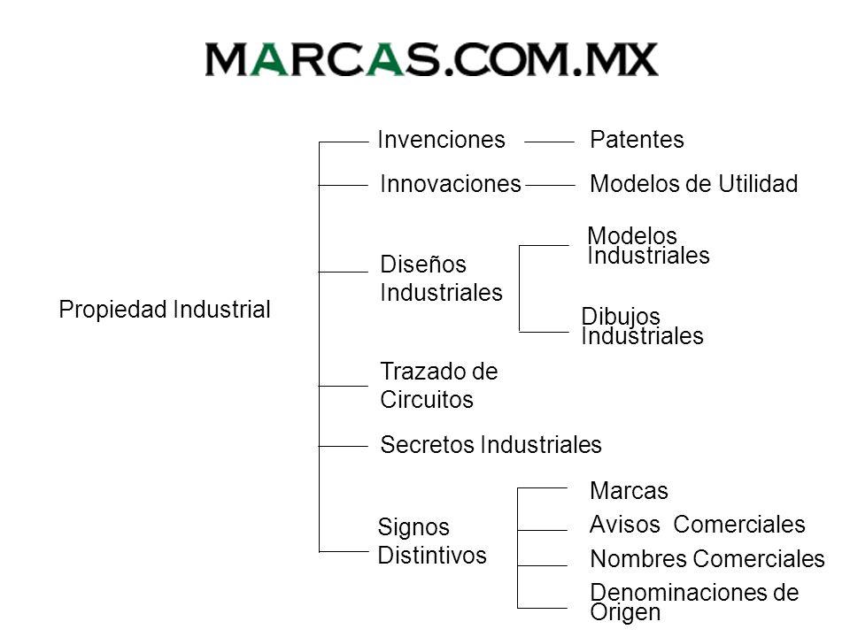 Invenciones Patentes. Innovaciones. Modelos de Utilidad. Modelos Industriales. Diseños Industriales.