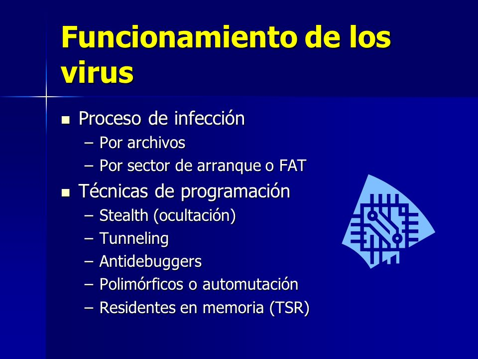Funcionamiento de los virus