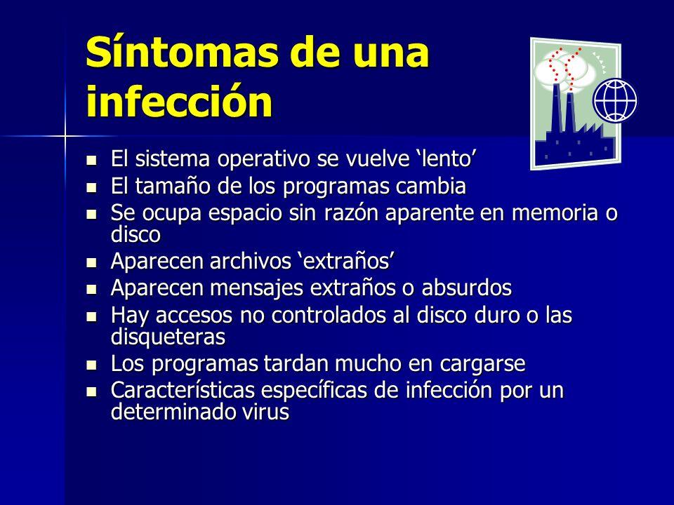 Síntomas de una infección