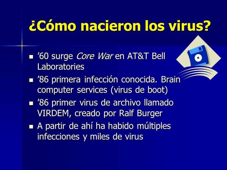 ¿Cómo nacieron los virus