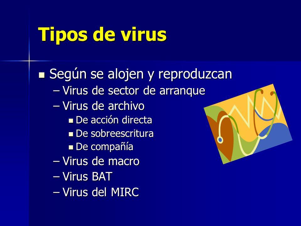 Tipos de virus Según se alojen y reproduzcan