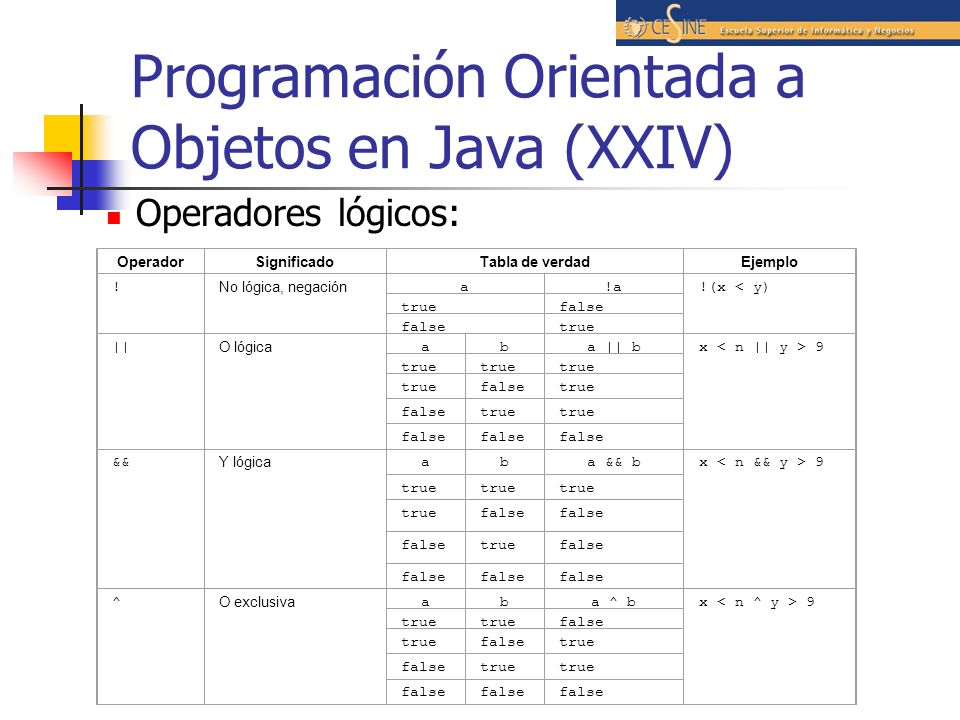 Programación Orientada a Objetos en Java (XXIV)