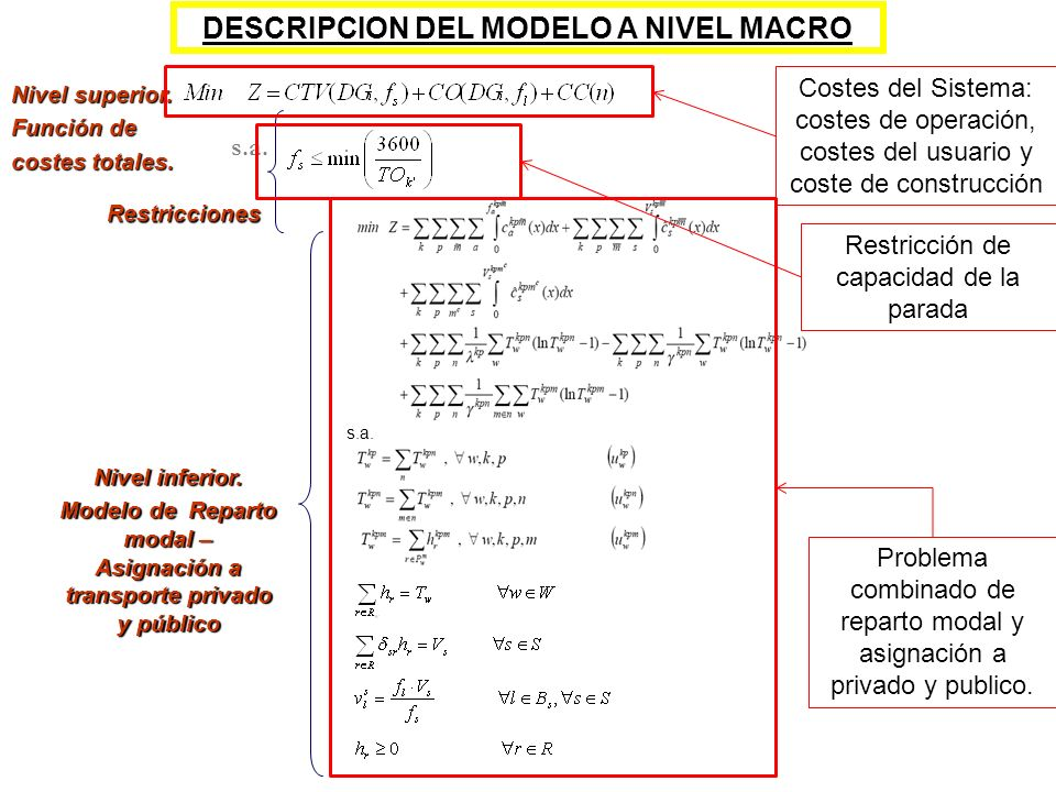 DESCRIPCION DEL MODELO A NIVEL MACRO