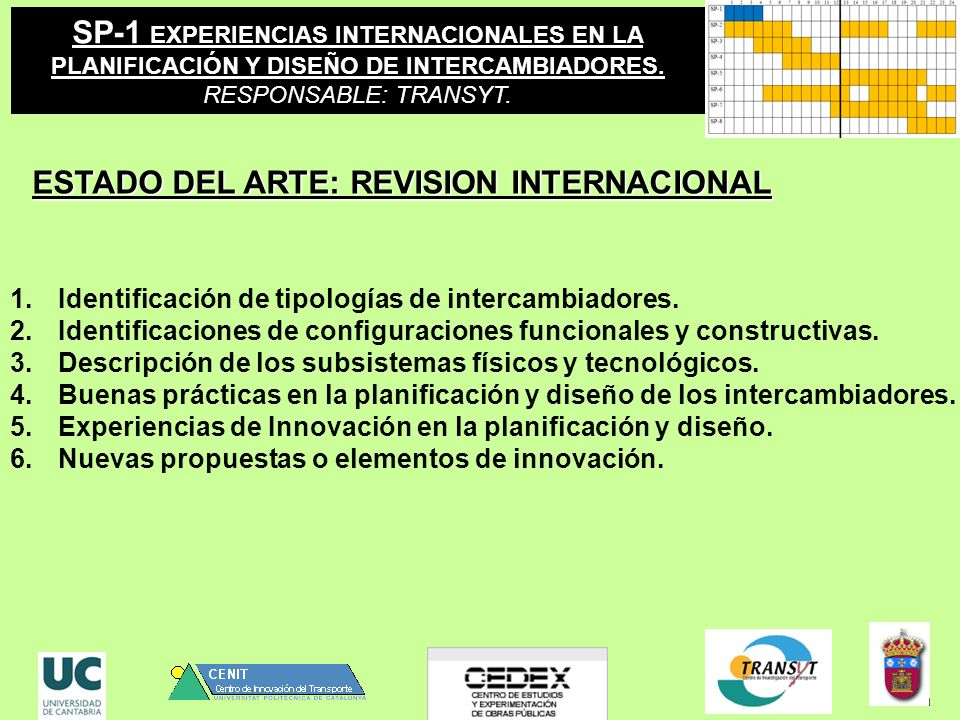 ESTADO DEL ARTE: REVISION INTERNACIONAL