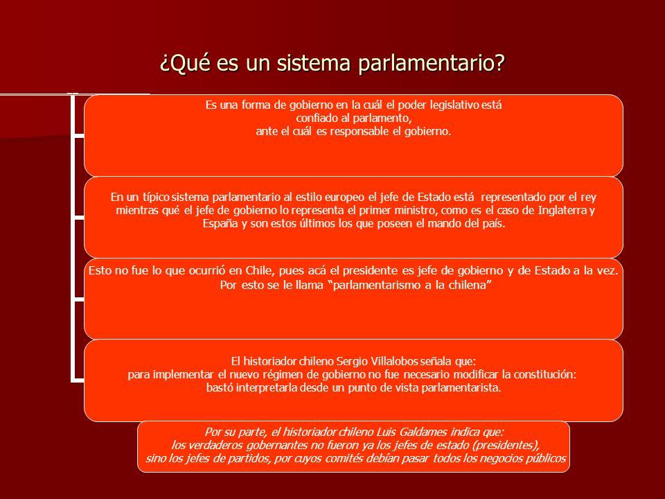 ¿Qué es un sistema parlamentario