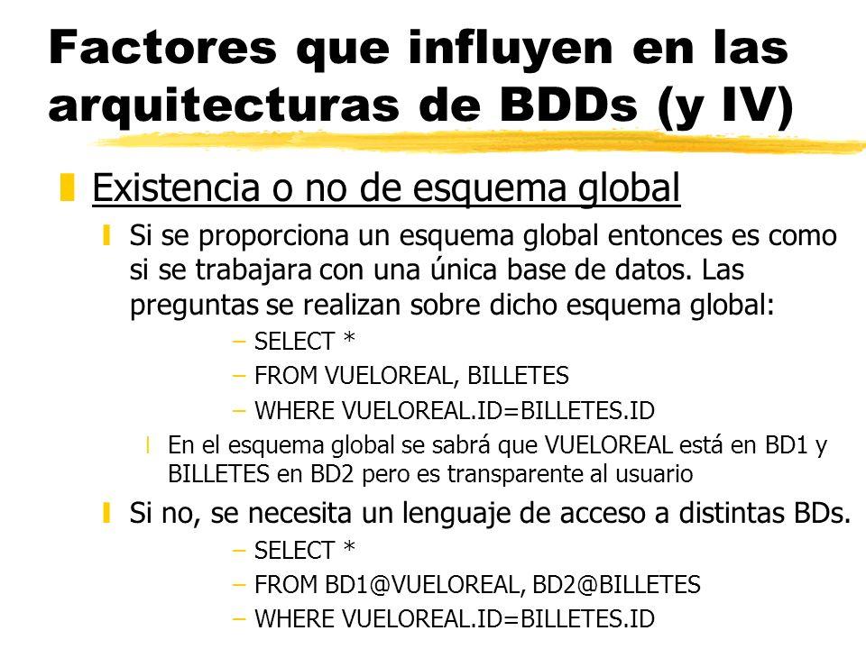 Factores que influyen en las arquitecturas de BDDs (y IV)