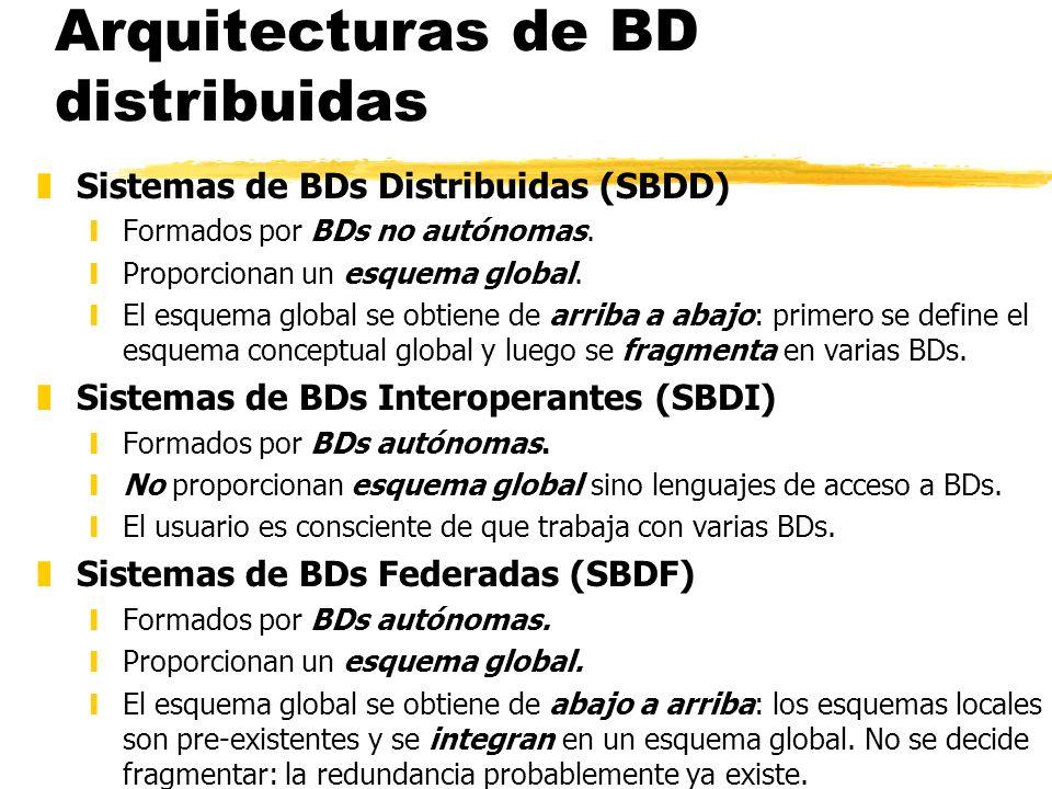 Arquitecturas de BD distribuidas
