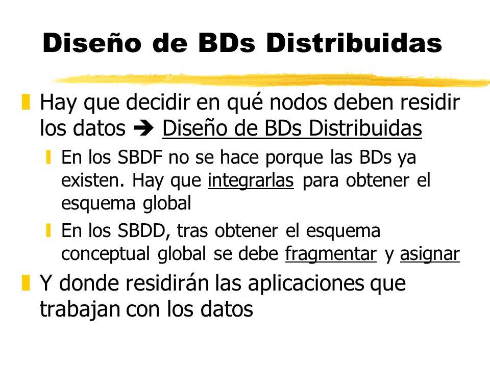 Diseño de BDs Distribuidas