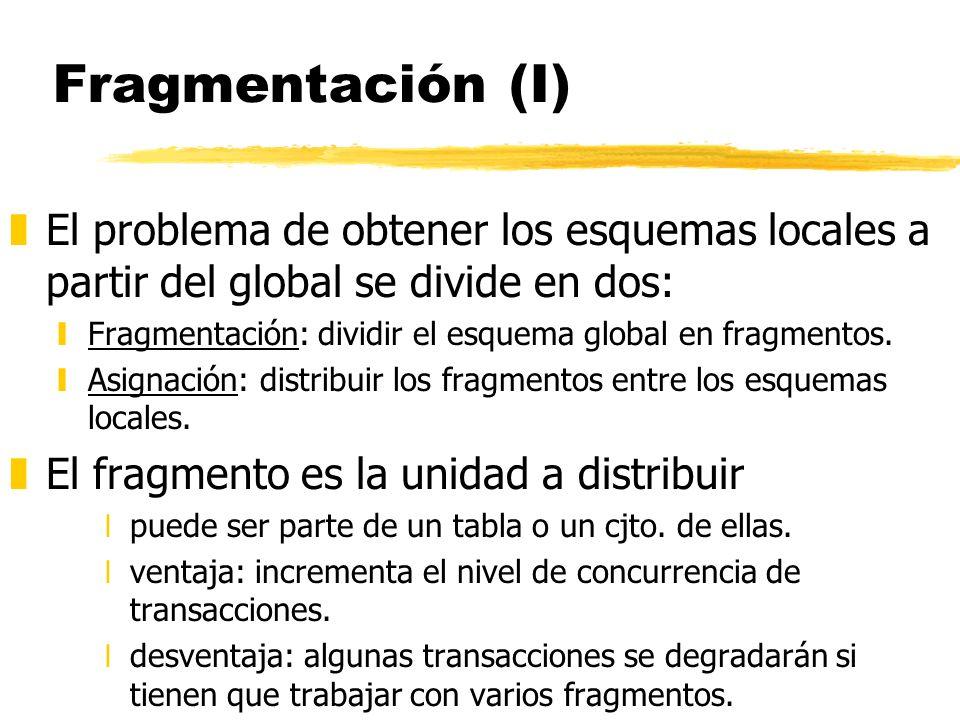 Fragmentación (I) El problema de obtener los esquemas locales a partir del global se divide en dos: