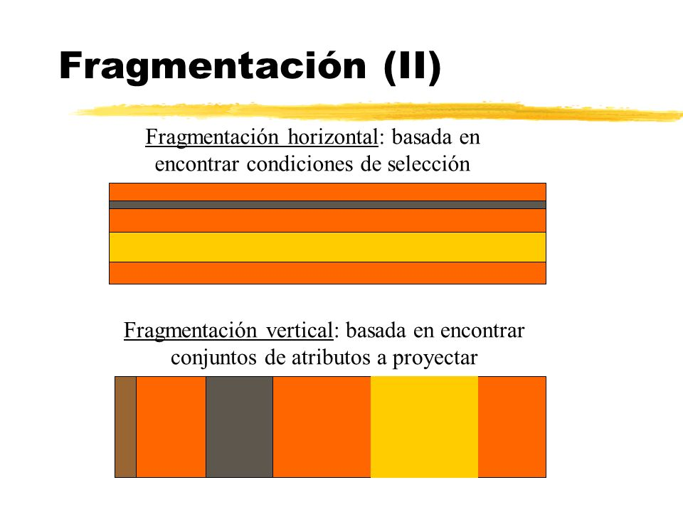 Fragmentación horizontal: basada en encontrar condiciones de selección