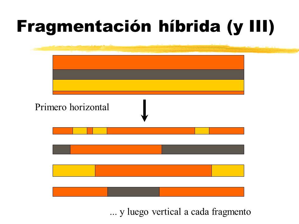 Fragmentación híbrida (y III)