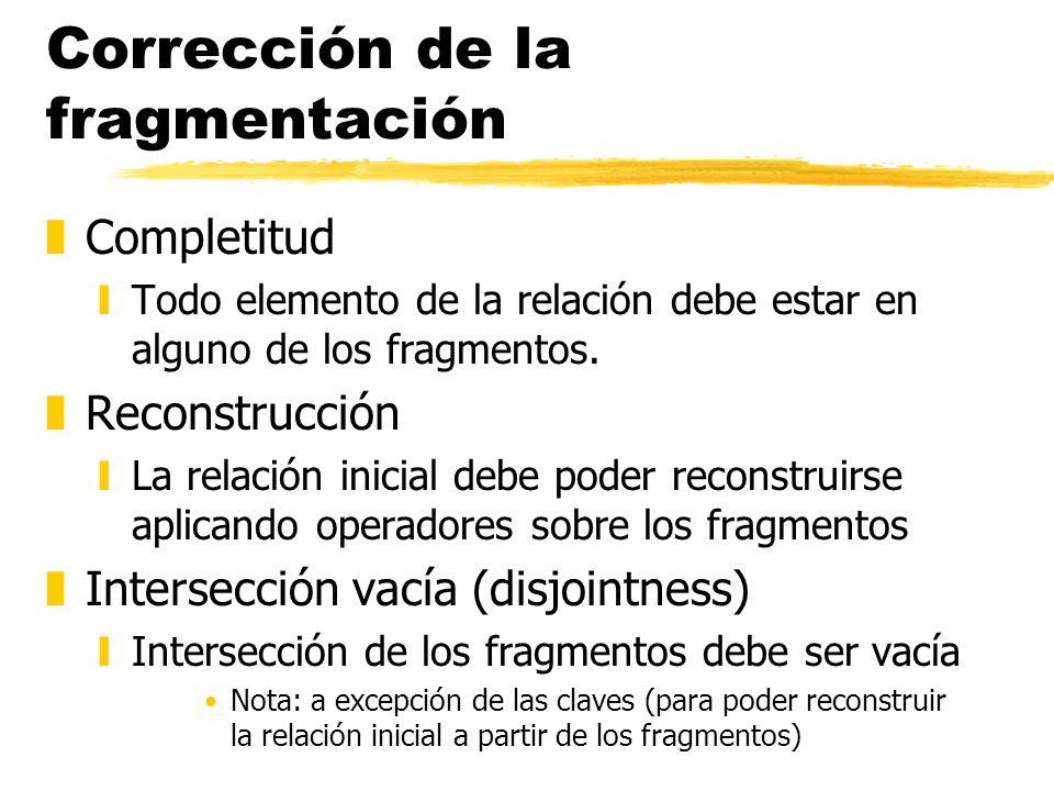Corrección de la fragmentación