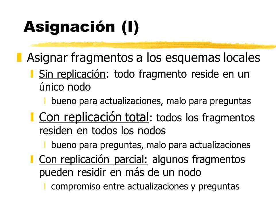 Asignación (I) Asignar fragmentos a los esquemas locales
