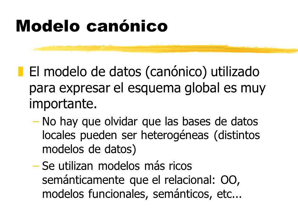 Modelo canónico El modelo de datos (canónico) utilizado para expresar el esquema global es muy importante.
