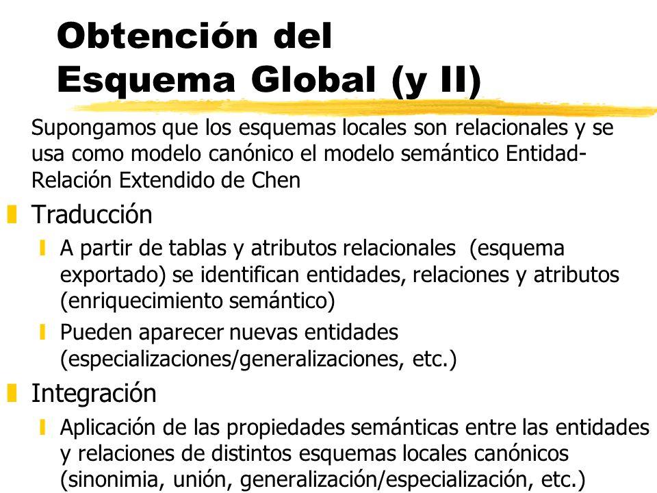 Obtención del Esquema Global (y II)