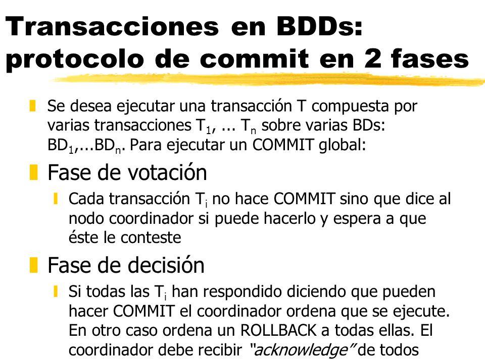 Transacciones en BDDs: protocolo de commit en 2 fases