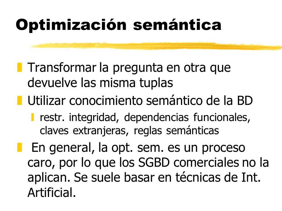 Optimización semántica