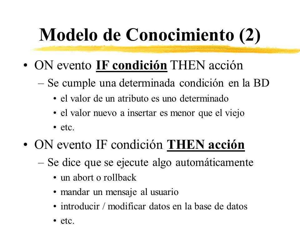 Modelo de Conocimiento (2)