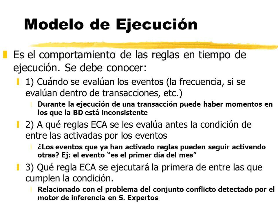 Modelo de Ejecución Es el comportamiento de las reglas en tiempo de ejecución. Se debe conocer: