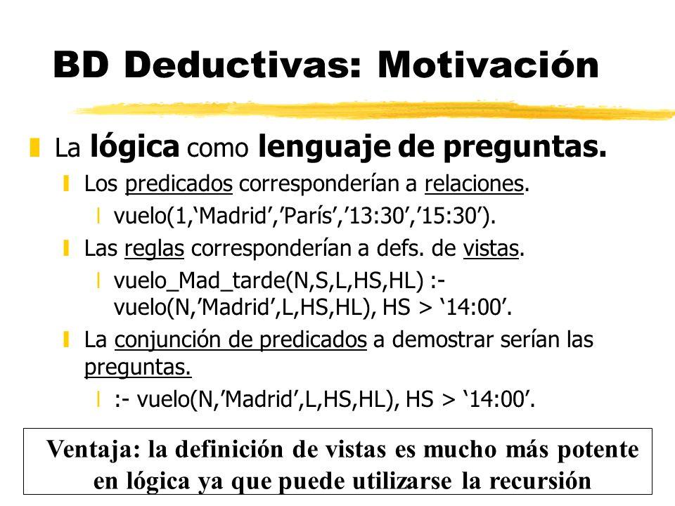 BD Deductivas: Motivación