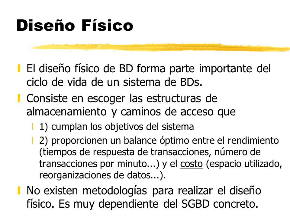 Diseño Físico El diseño físico de BD forma parte importante del ciclo de vida de un sistema de BDs.