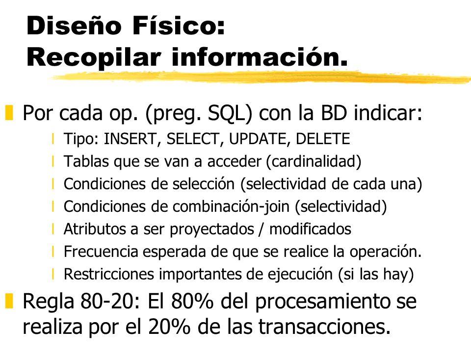 Diseño Físico: Recopilar información.