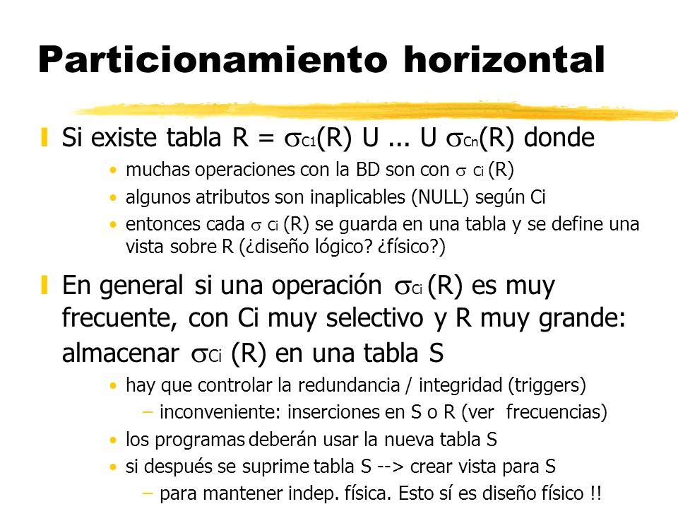 Particionamiento horizontal