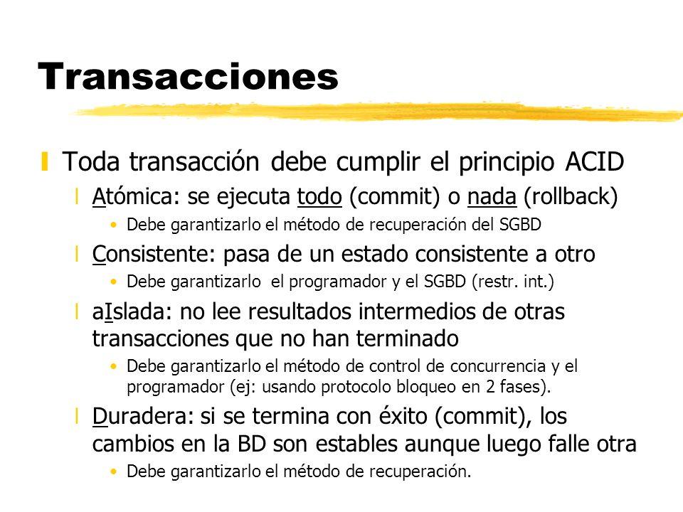 Transacciones Toda transacción debe cumplir el principio ACID