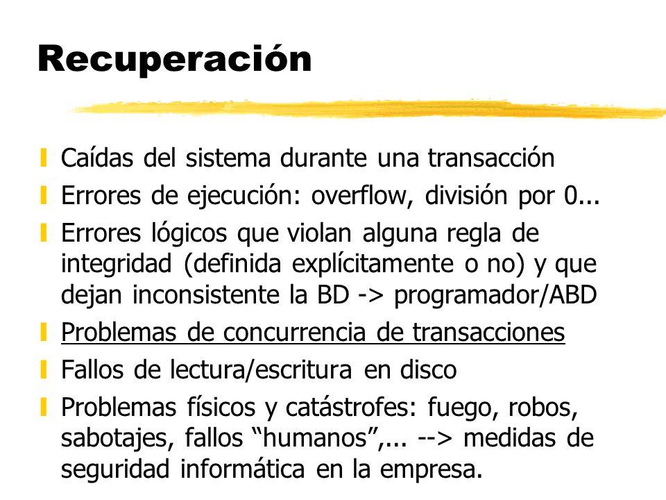 Recuperación Caídas del sistema durante una transacción