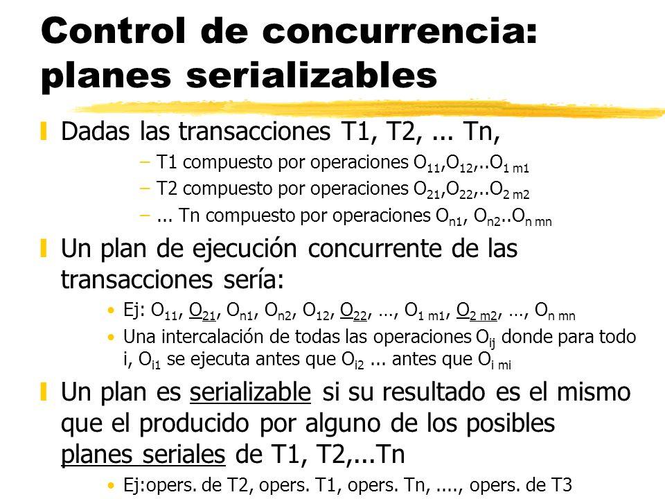 Control de concurrencia: planes serializables