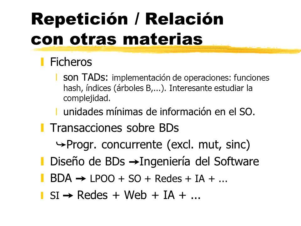 Repetición / Relación con otras materias