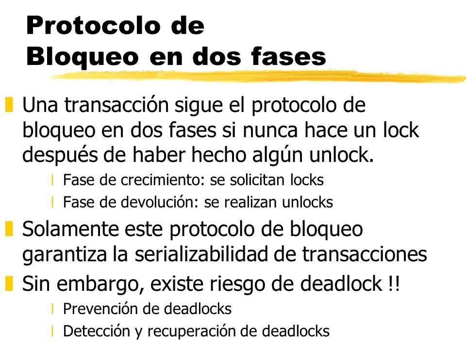 Protocolo de Bloqueo en dos fases