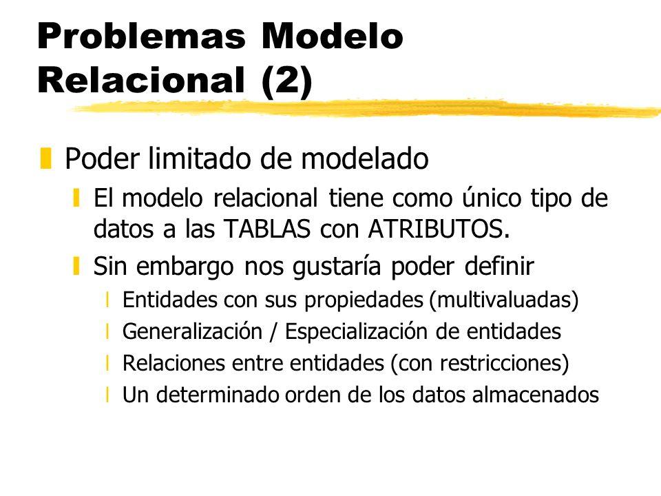 Problemas Modelo Relacional (2)