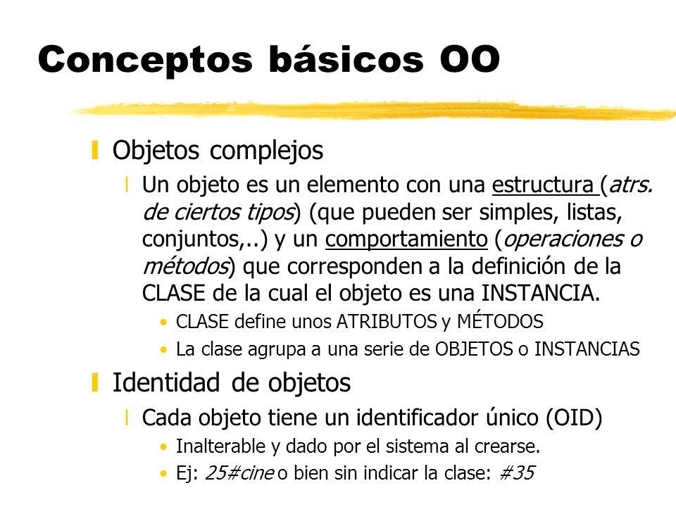 Conceptos básicos OO Objetos complejos Identidad de objetos