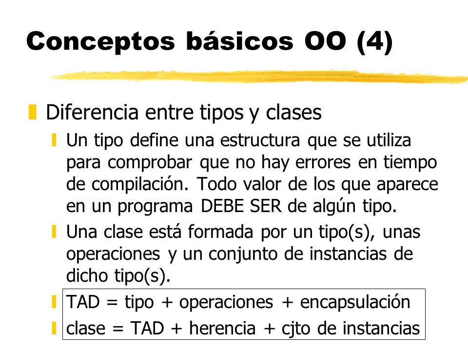 Conceptos básicos OO (4)