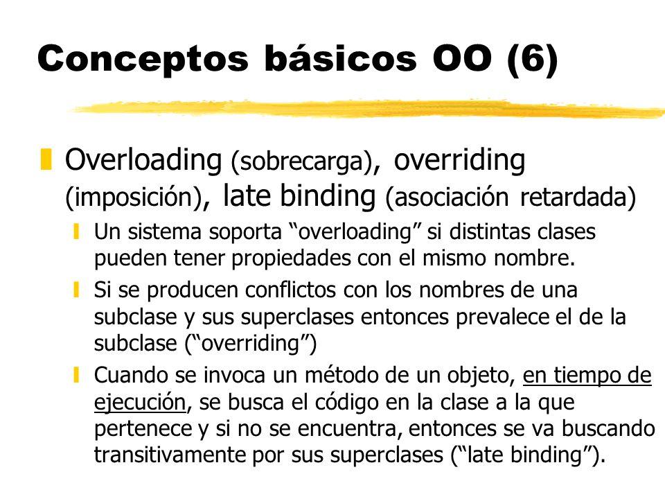 Conceptos básicos OO (6)