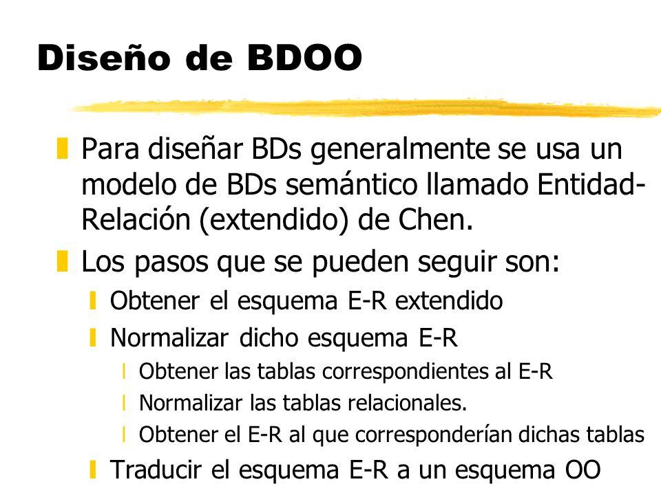 Diseño de BDOO Para diseñar BDs generalmente se usa un modelo de BDs semántico llamado Entidad-Relación (extendido) de Chen.