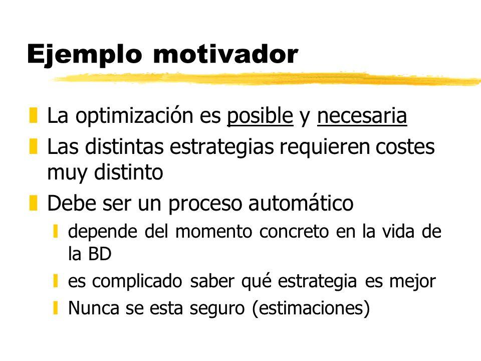 Ejemplo motivador La optimización es posible y necesaria