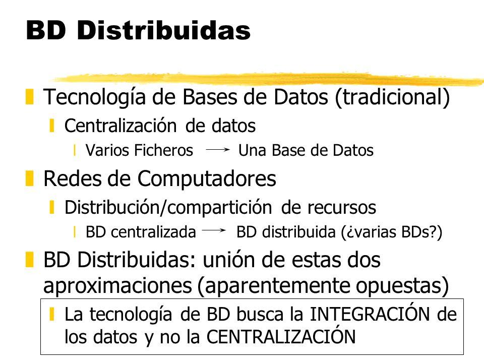 BD Distribuidas Tecnología de Bases de Datos (tradicional)