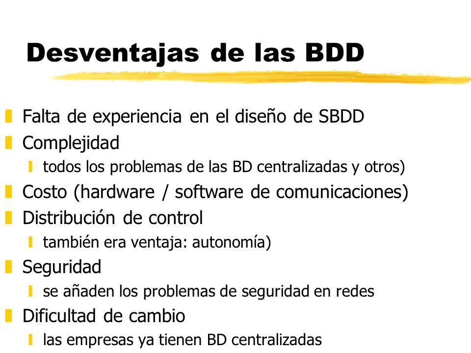 Desventajas de las BDD Falta de experiencia en el diseño de SBDD